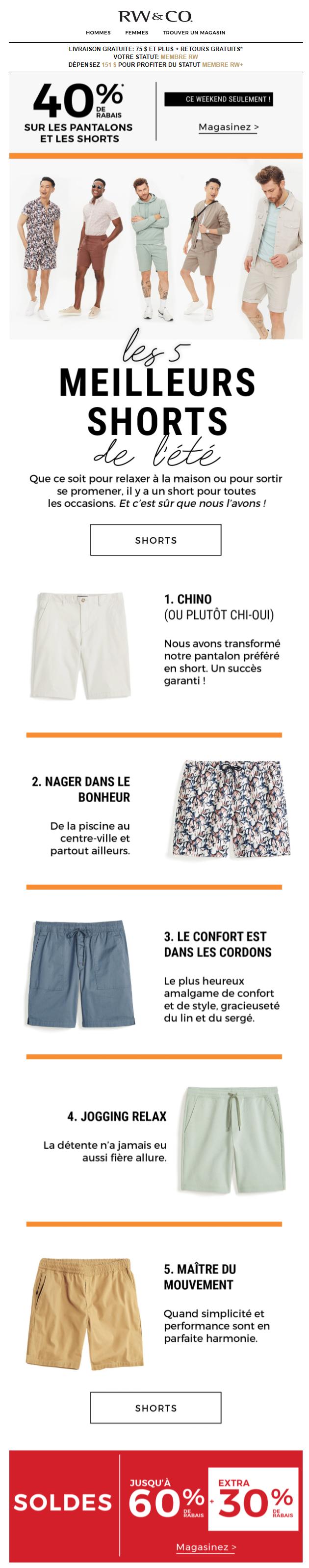 Les Meilleurs Shorts De L'été... En Solde !